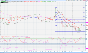 AUDUSD Hourly 080814