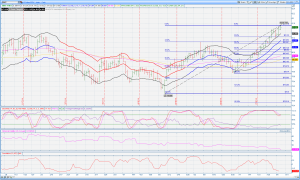 $DXY Daily 060814