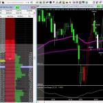 2 Profitable Trades In The E-Mini S&P 500 Futures Today